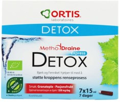 Methoddraine Detox Express